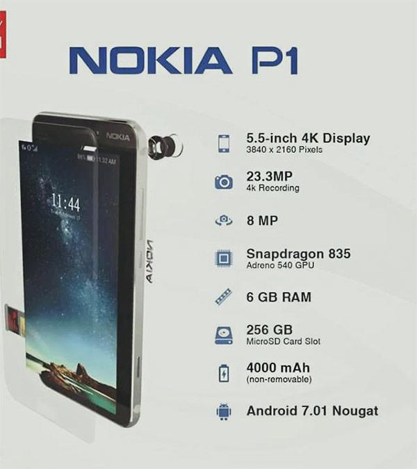 หลุดภาพ Render Nokia – P1 เรือธงรุ่นล่าสุด จากNOKIA